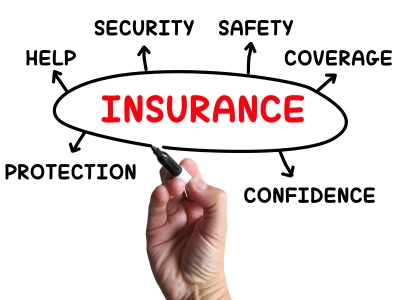Find out definitions of insurance, what does insurance mean?